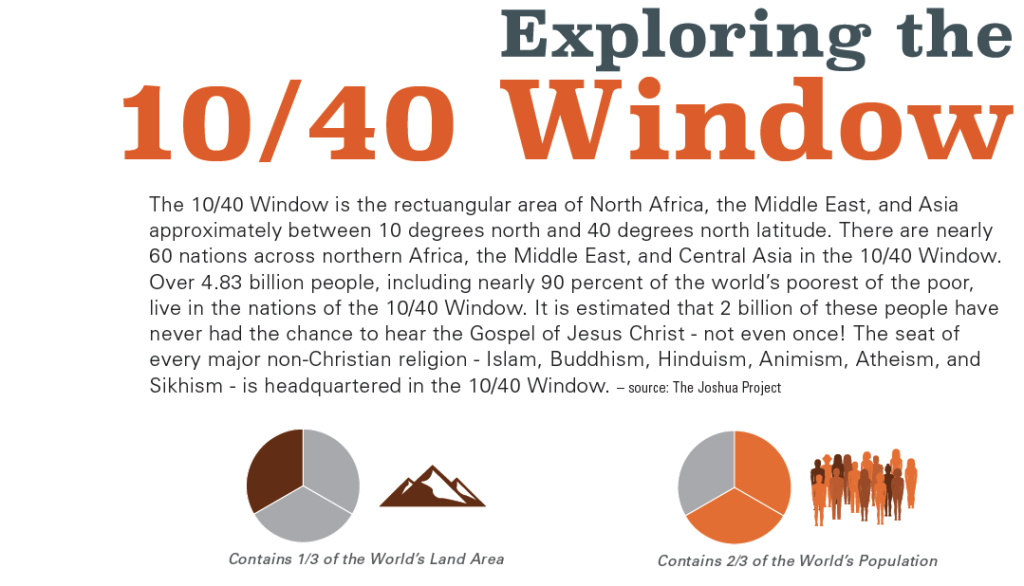 global impact in the 10 40 window 39 for every man 39